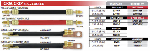 CK worldwide ck17 torch cables
