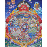 Thangka reproduction Wheel of Life - By Surya Shop