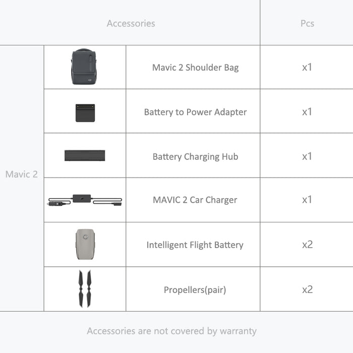 DJI Mavic 2 Pro/ Zoom Fly More Kit Include Car Charger Charging Hub Intelligent Battery Quick-Release Propeller Shoulder Bag