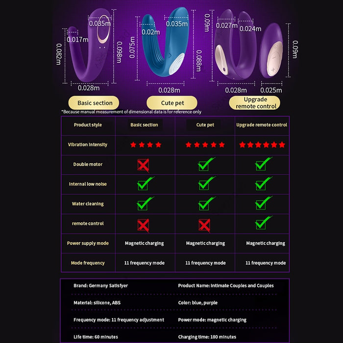 satisfyer Partner Plus  G spot  Silicone Vibration wireless app remote control vibrator erotic spouse shock sexy toys sex shop