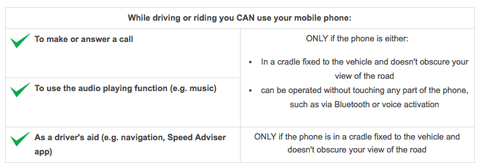 NSW Mobile Road Rules