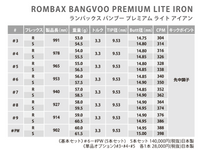 Rombax Bangvoo Lite Iron Shaft