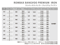 Rombax Bangvoo Premium Iron Shaft