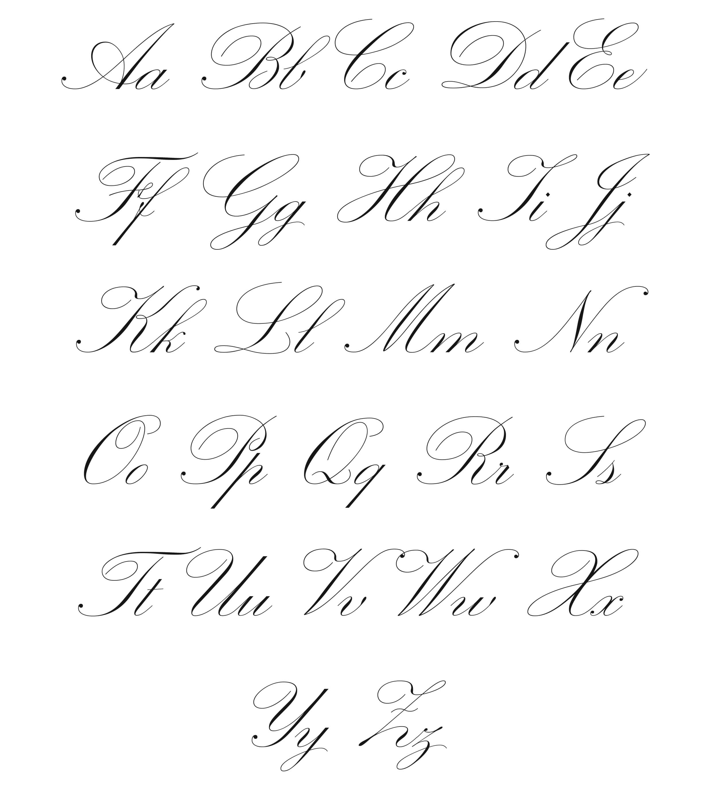 Mr. P's 'Spencerian' digital Calligraphy Script Sampler