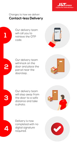 Contactless delivery during Covid-19