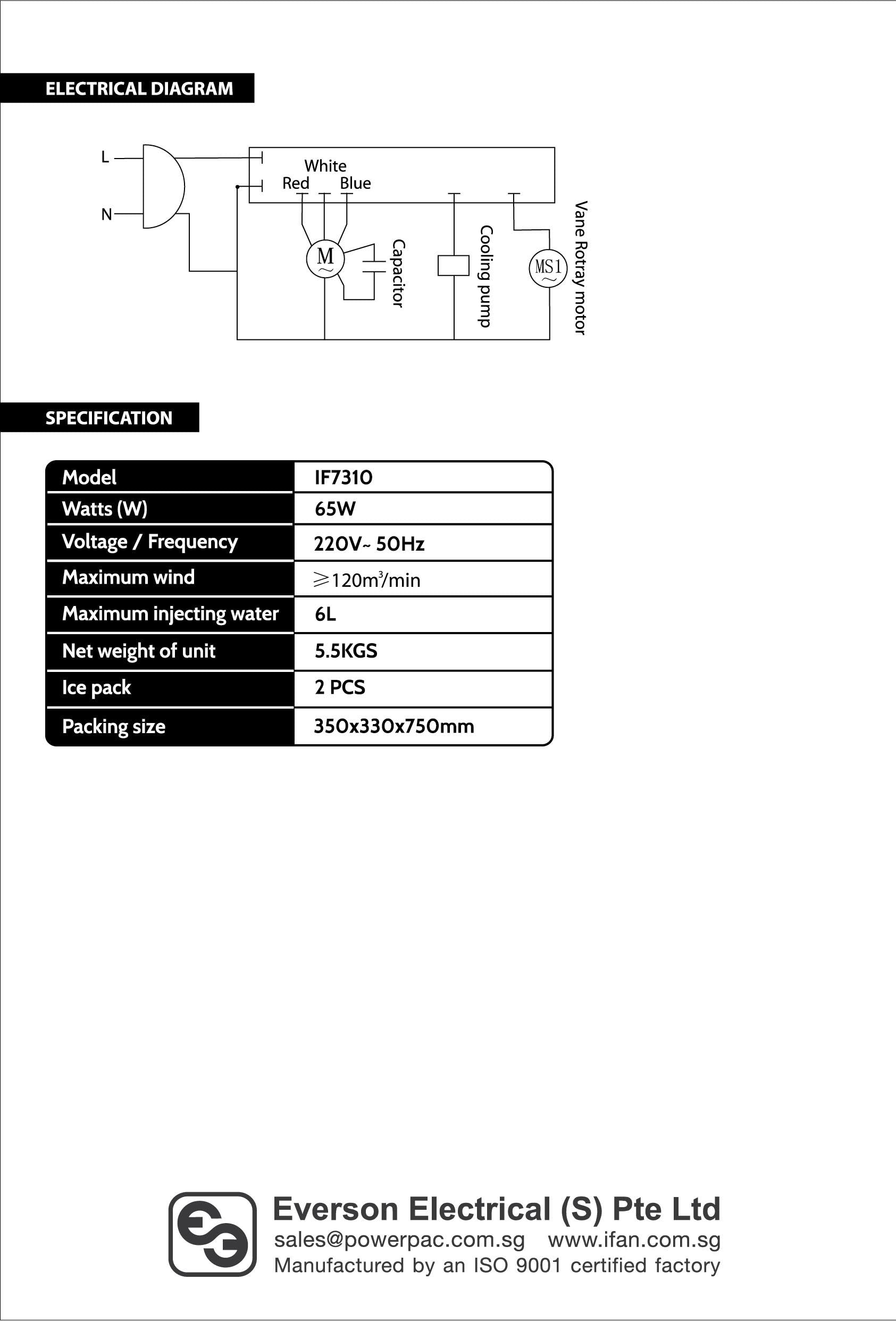 Ifan Evaporative Air Cooler If7310 Homefix Online Nippon Central Locking Wiring Diagram