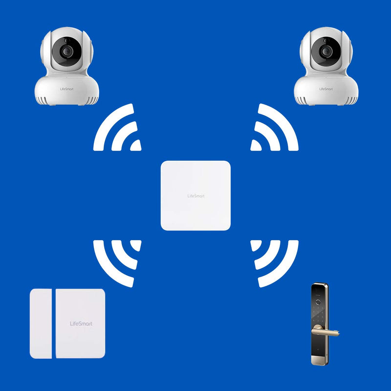 LifeSmart Security Kit - Advanced