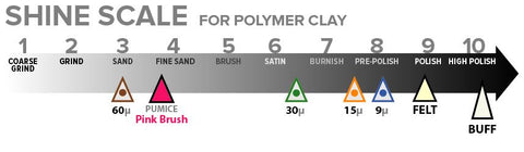 Shine Scale for Polymer Clay