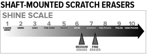 Shaft Mounted Scratch Eraser Shine Scale