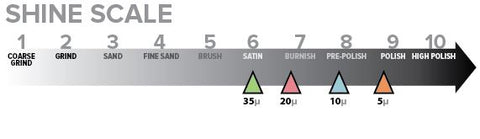 Shine Scale for Trizact Kit