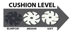 Cushion Softness Grades