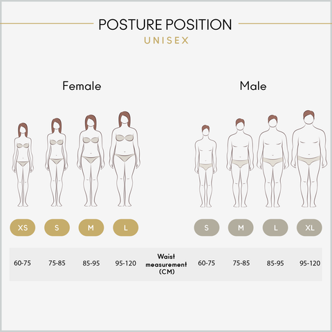 Posture_Position_Size_Chart