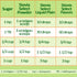 products/measurement-stevia-conversion-chart_d0864268-48e2-4711-ad3e-e344770e2058.jpg