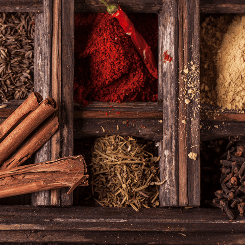 Food antidotes in Ayurveda