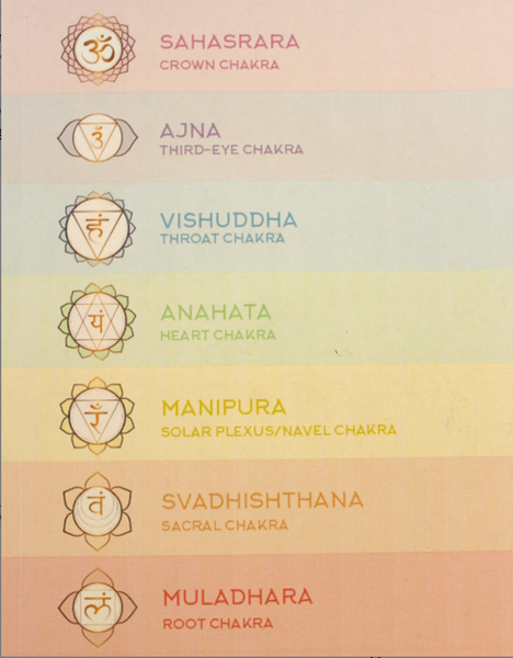 Chakra Collection without stones