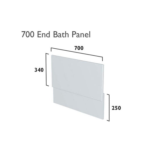 Tavistock Calm Bath End Panel - Unbeatable Bathrooms