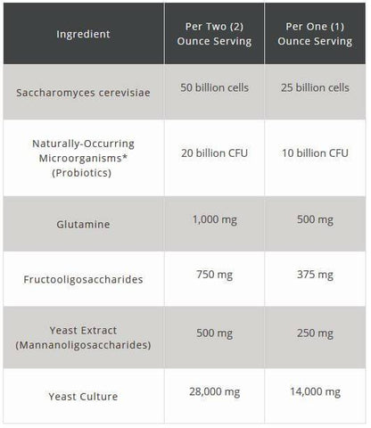 Gut Werks Ingredients/Serving Table
