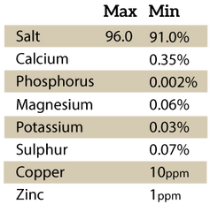 Redmond Rock Salt Mineral Analysis