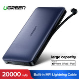 Ugreen Power Bank 20000mAh For iPhone