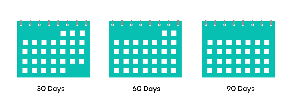 90 Days to Boost Egg Quality