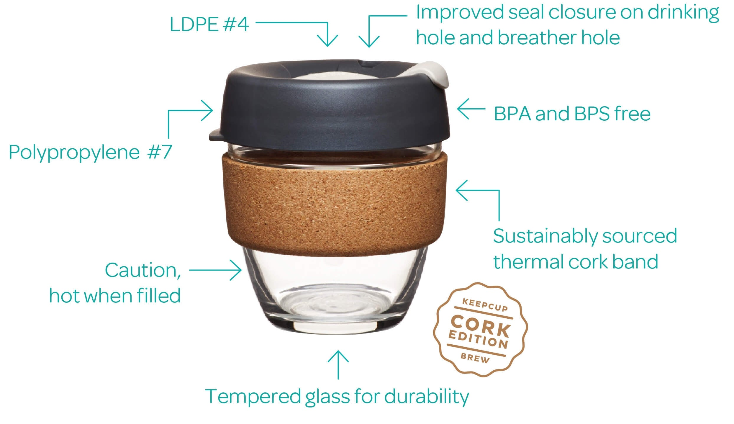 KeepCup - Reusable Coffee Cup - Cork Edition -