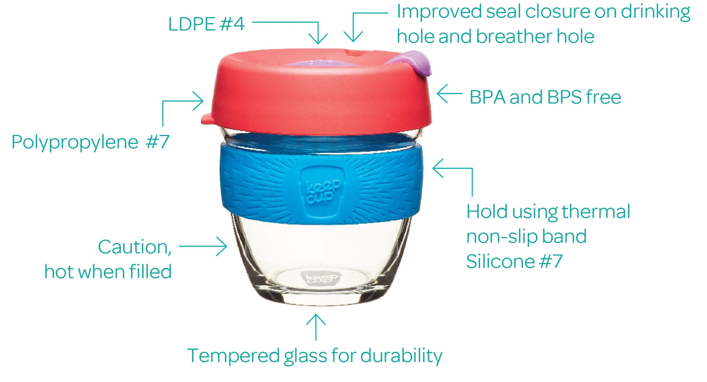 KeepCup - Reusable Coffee Cup - Brew Edition - Details