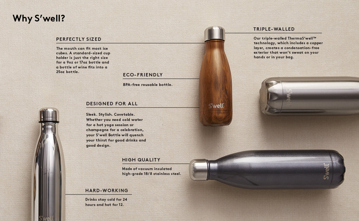 S'well - Reusable Water Bottles - Design & Details