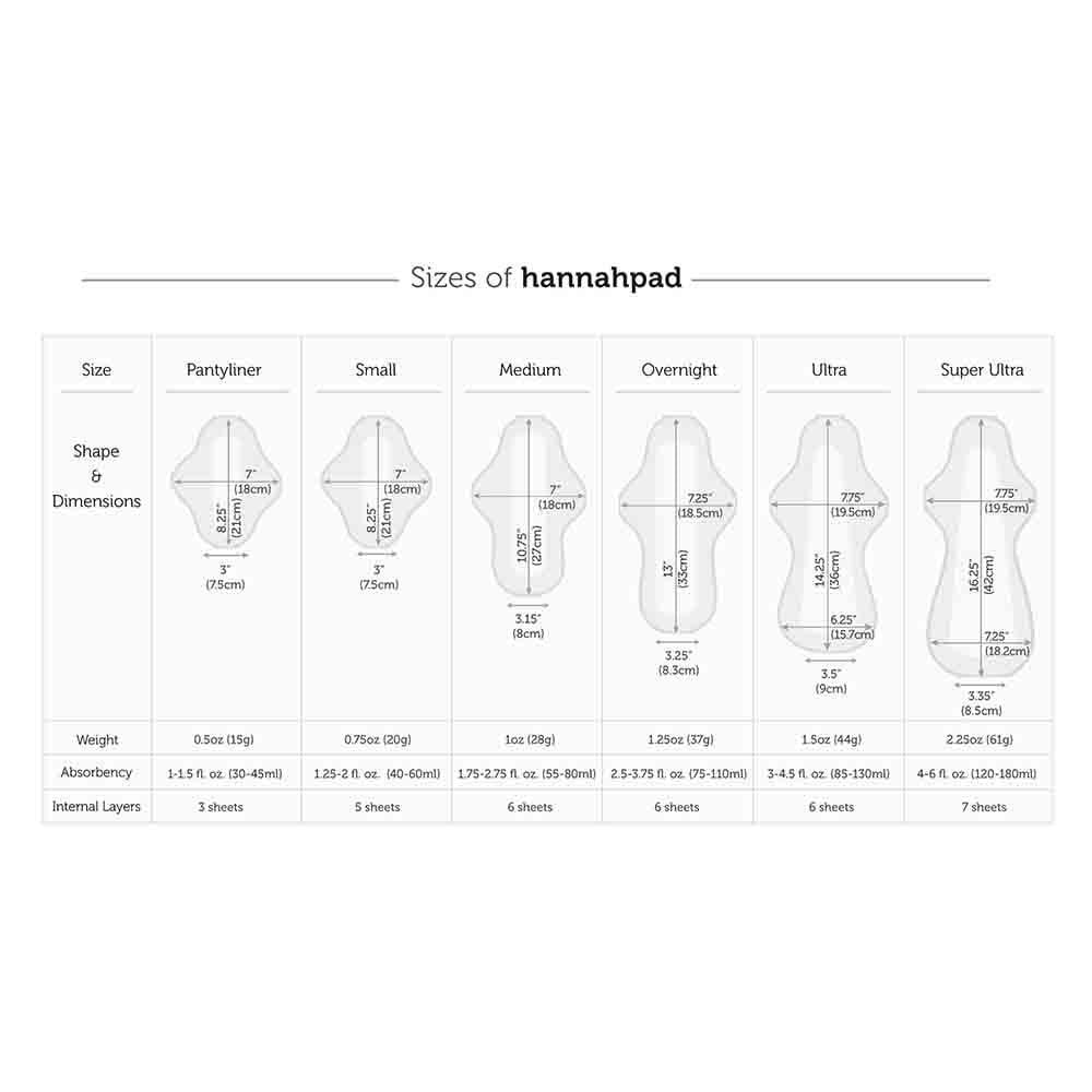 hannahpad Reusable Pad Small 2 pack (various prints)