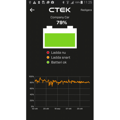 CTEK BATTERY SENSE Wireless Android IOS Battery Charge Health Monitor