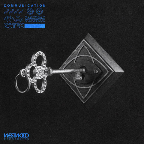 Kotek - Communication