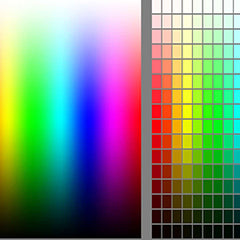 What Is the Difference Between RGB and CMYK Color Models?