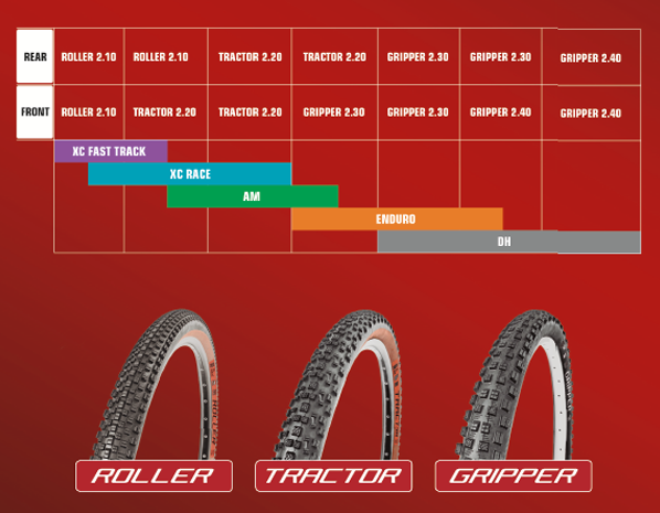 MSC Tires - Intuitive Range of bicycle tires