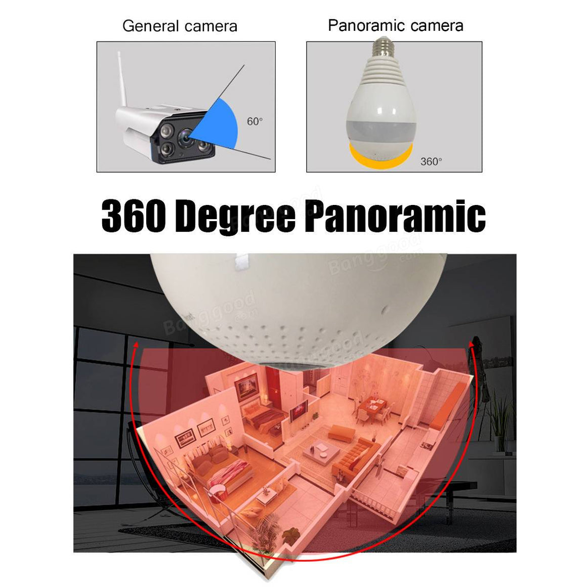Fish Eye Bulb Panoramic IP Camera (Android/iOs)