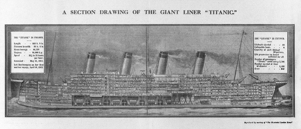 Detail of Section drawing of RMS 'Titanic' by unknown