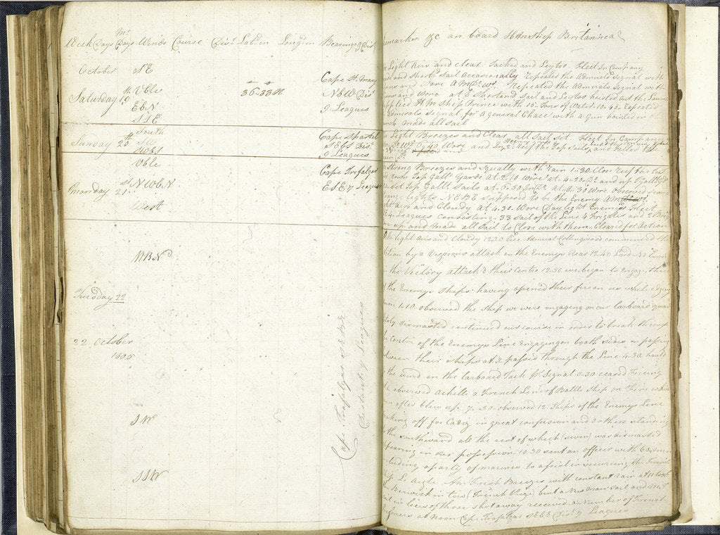 Detail of Lieutenant's logbook for HMS 'Britannia' (1762) by unknown