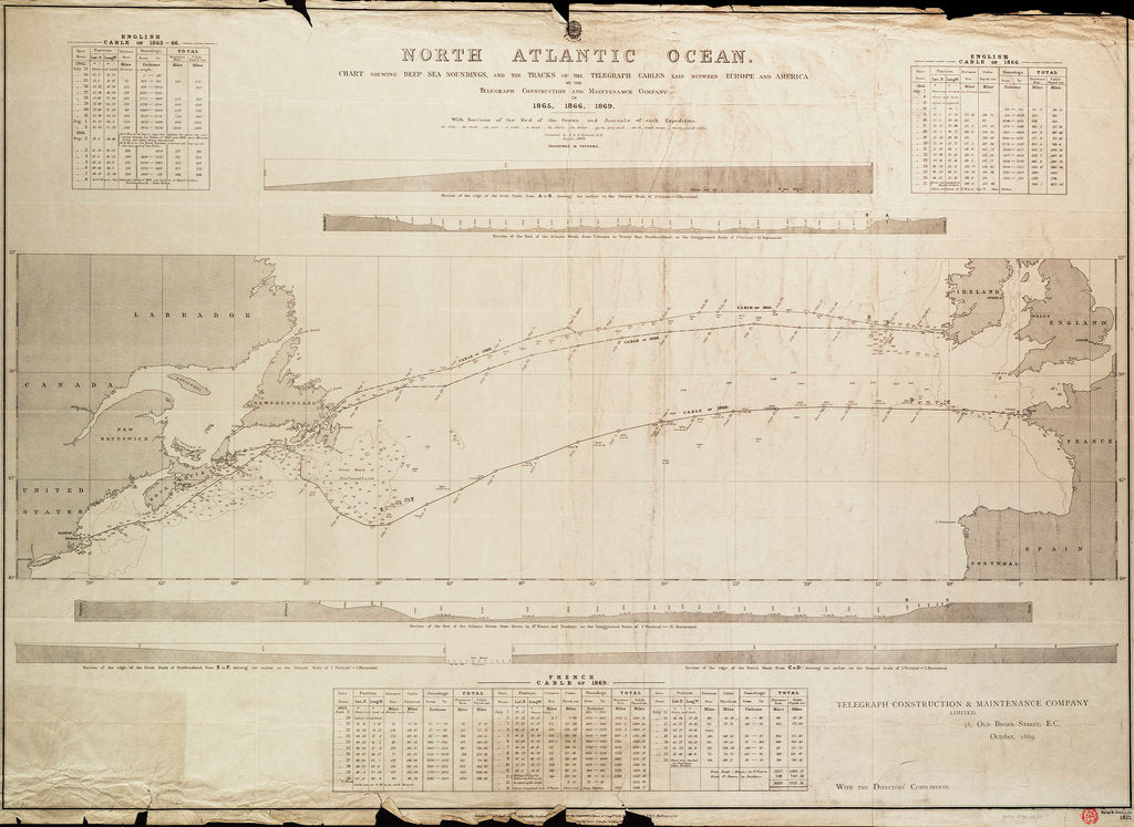 Detail of North Atlantic Ocean Chart showing deep sea soundings and tracks of telegraph cables by Malby