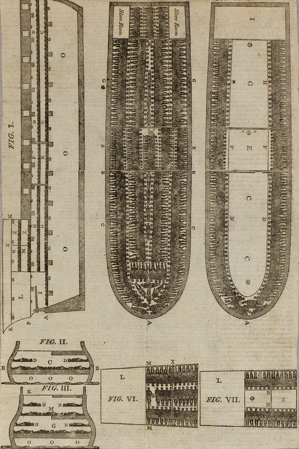 The slave ship 'Brooks'