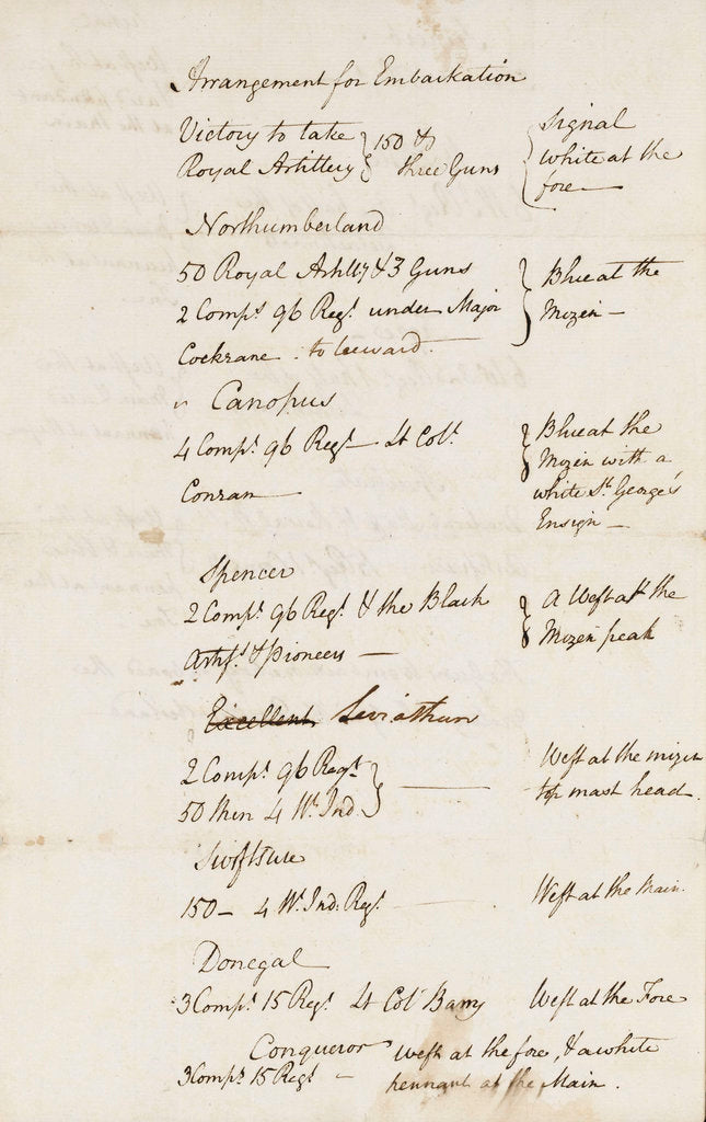 Detail of List of troops embarked at Barbados by unknown
