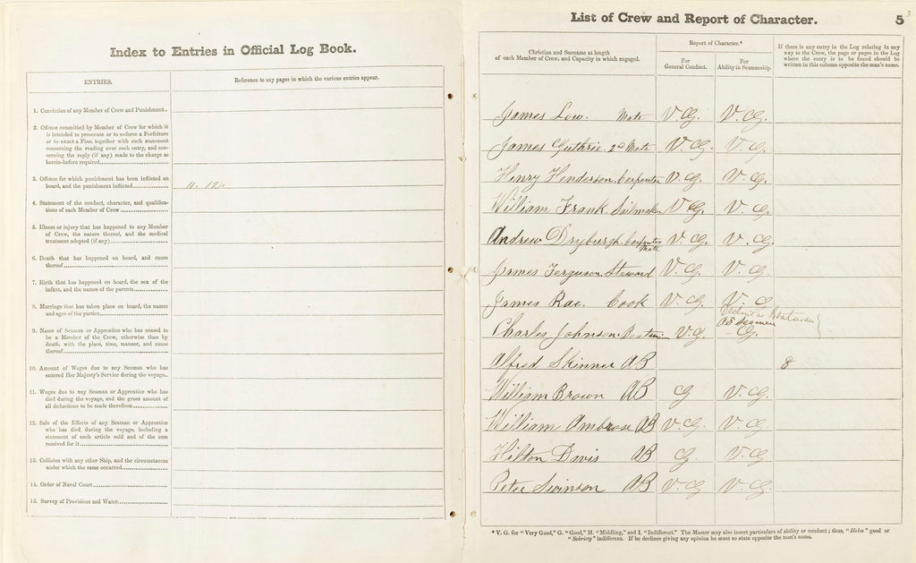 Detail of 'Cutty Sark' official logbook (1869), list of crew and report of character by unknown