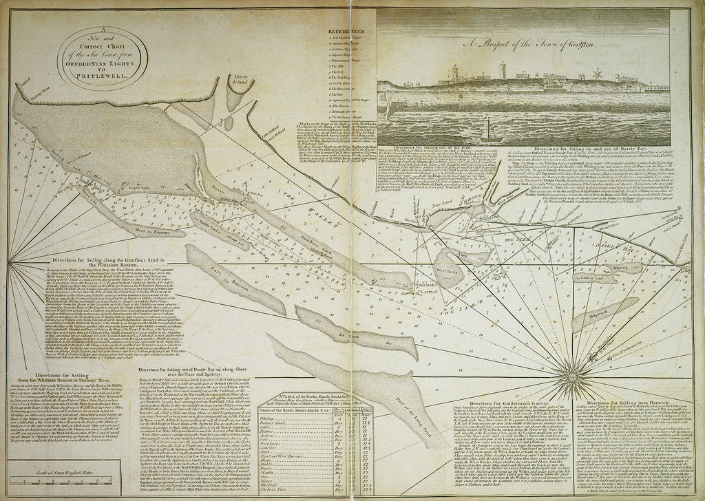 Detail of A new and correct chart of the sea coast, from Orfordness Lights to Prittlewell by John Diston