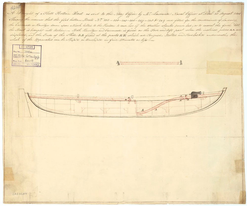 Flat-bottomed Gunboats, numbers 102, 138, 141, 146, 147, 148, and 149.