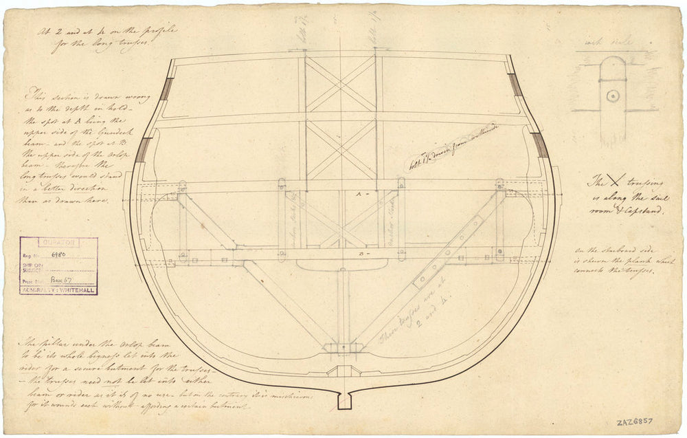 Section at Stations 2 and 4 to illustrate the method of fixing trusses to the hold and orlop deck on a two decker warship (no date)