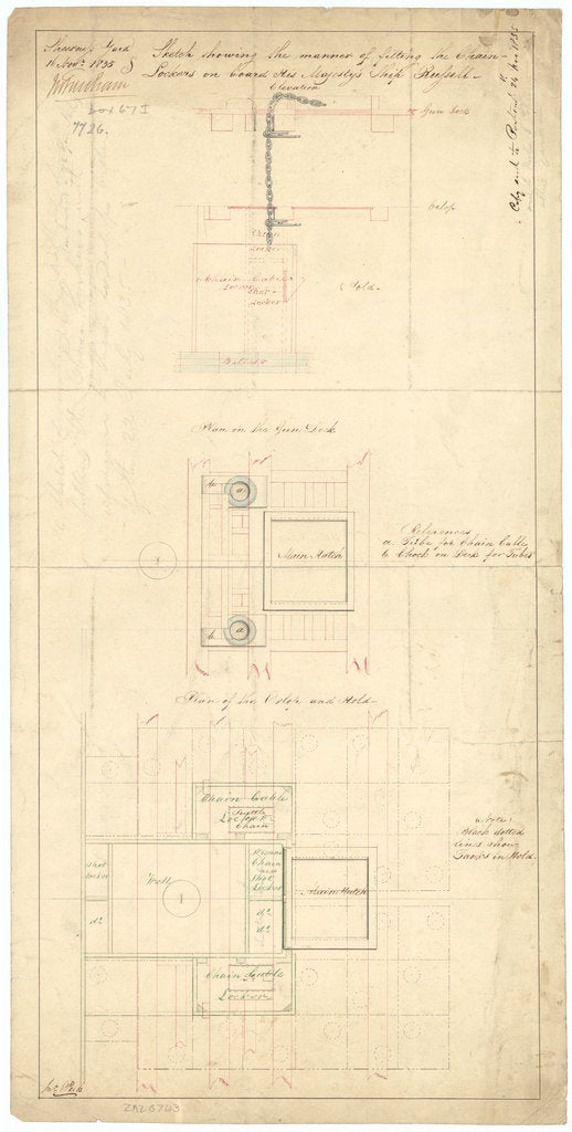 Russell (1822); chain lockers for 74-gun Third Rates