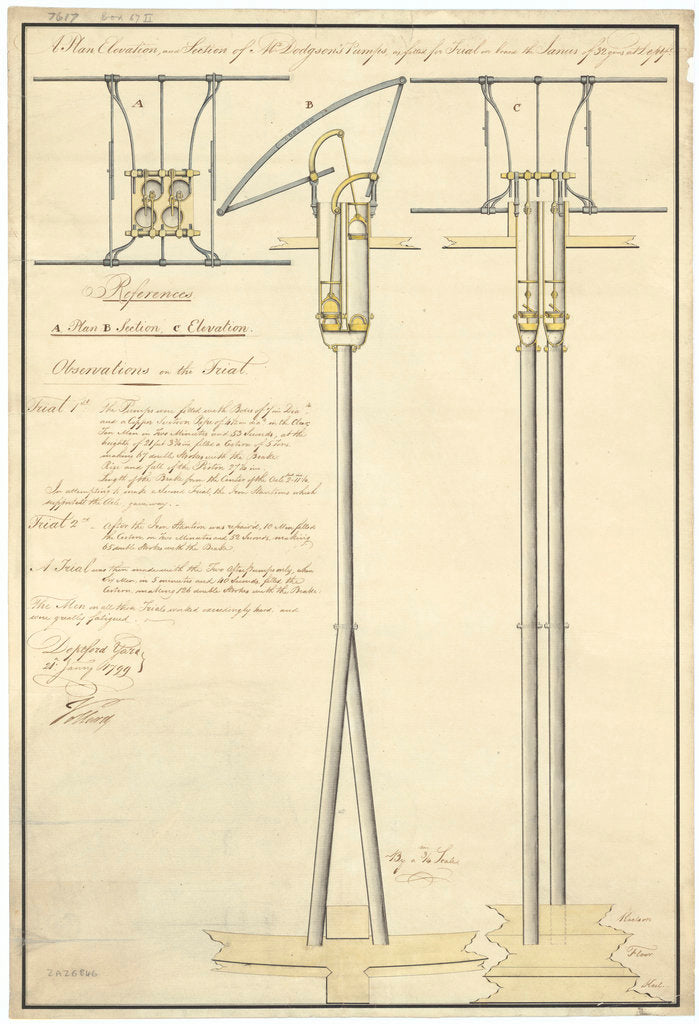 Dodgson's Double Headed Pump as fitted to Janus (1796)