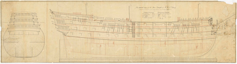 Body and inboard profile plans for 'Victory' (1765)