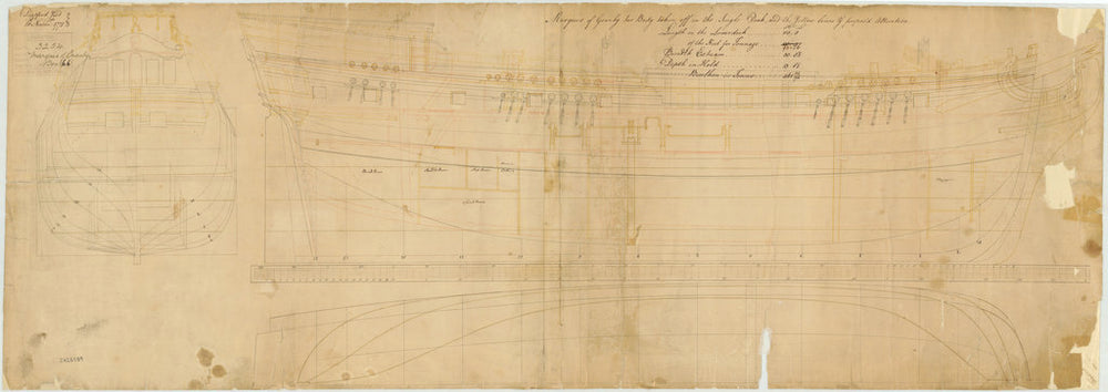Lines & profile plan for the Marquis of Granby (1769) and Resolution (1771)
