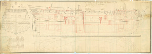 Lines and profile plan of Russian ship 'Ratvizan' (fl. 1796)