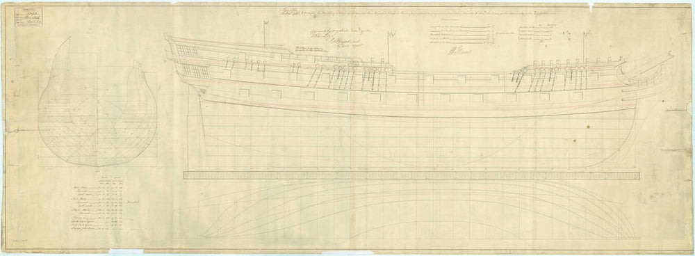 Plan showing body plan, sheer lines with alterations, and longitudinal half-breadth for building Bristol (1775)