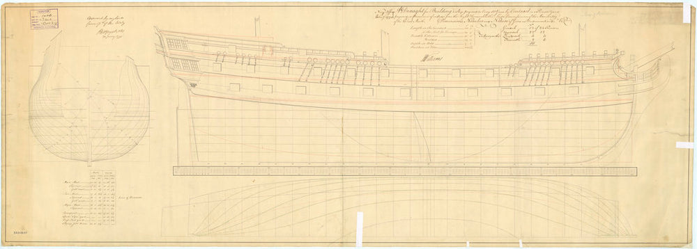 Plan showing the body plan, sheer lines, and longitudinal half-breadth proposed (and approved) for 'Renown' (1774)
