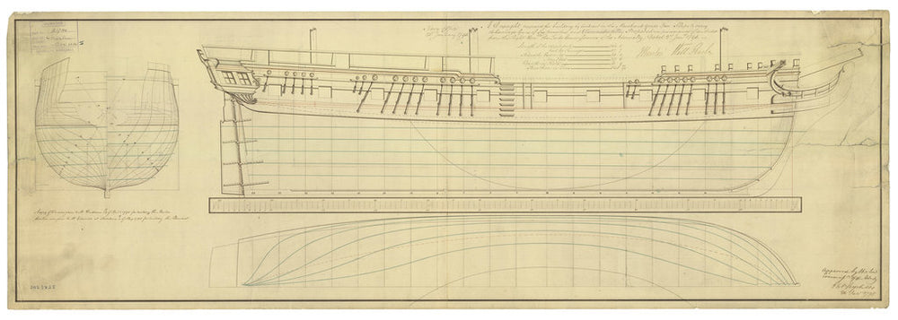 Plan showing the body plan, sheer lines, and longitudinal half-breadth proposed (and approved) for Merlin (1798) and Pheasant (1798)